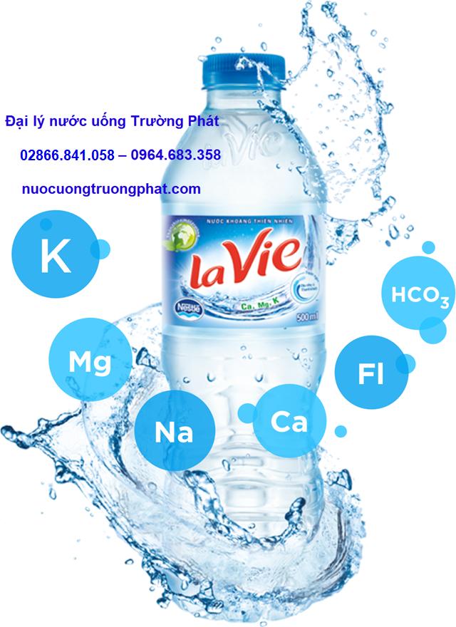 Thương hiệu nước khoáng hàng đầu Việt Nam